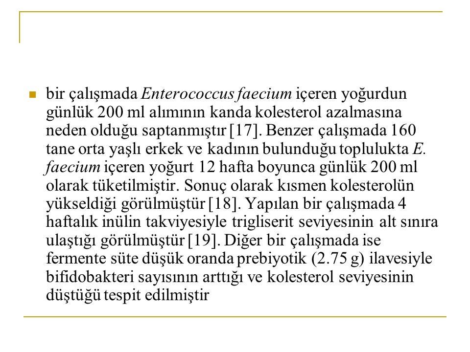 bir çalışmada Enterococcus faecium içeren yoğurdun günlük 200 ml alımının kanda kolesterol azalmasına neden olduğu saptanmıştır [17].